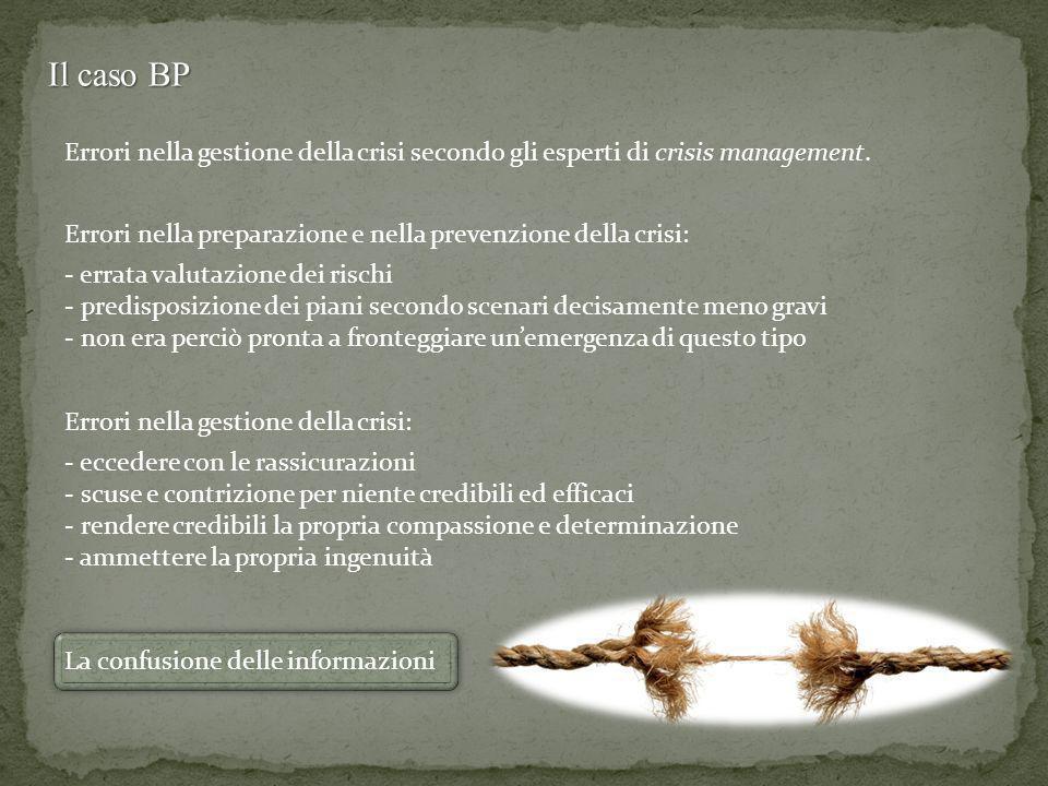 Il caso BP Errori nella gestione della crisi secondo gli esperti di crisis management. Errori nella preparazione e nella prevenzione della crisi: