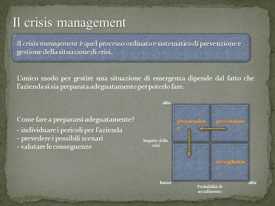 Il crisis management Il crisis management è quel processo ordinato e sistematico di prevenzione e gestione della situazione di crisi.