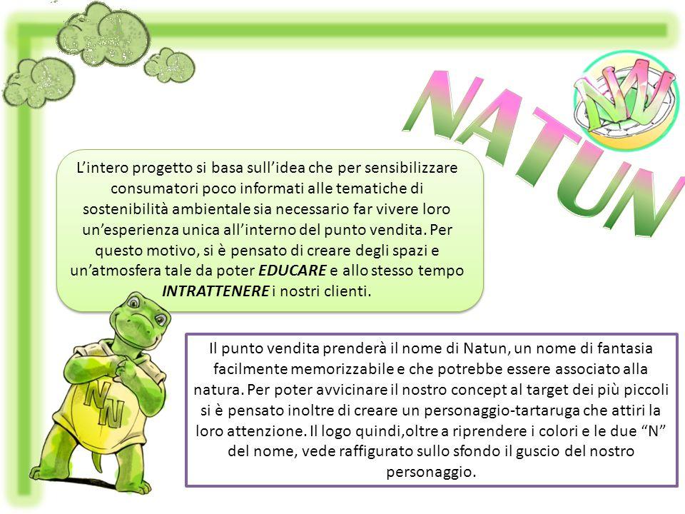 NATUN