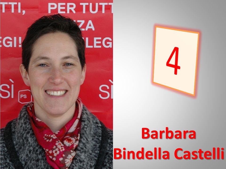 4 Barbara Bindella Castelli
