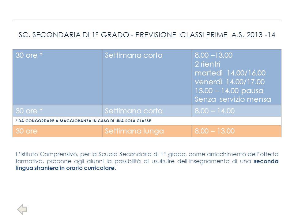 SC. SECONDARIA DI 1° GRADO - PREVISIONE CLASSI PRIME A.S. 2013 -14