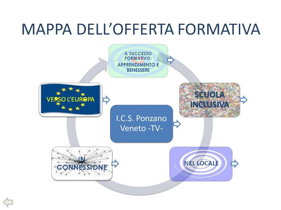 MAPPA DELL'OFFERTA FORMATIVA