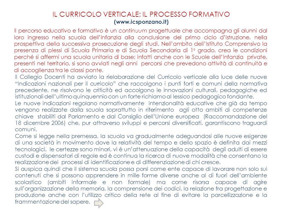IL CURRICOLO VERTICALE: IL PROCESSO FORMATIVO (www.icsponzano.it)