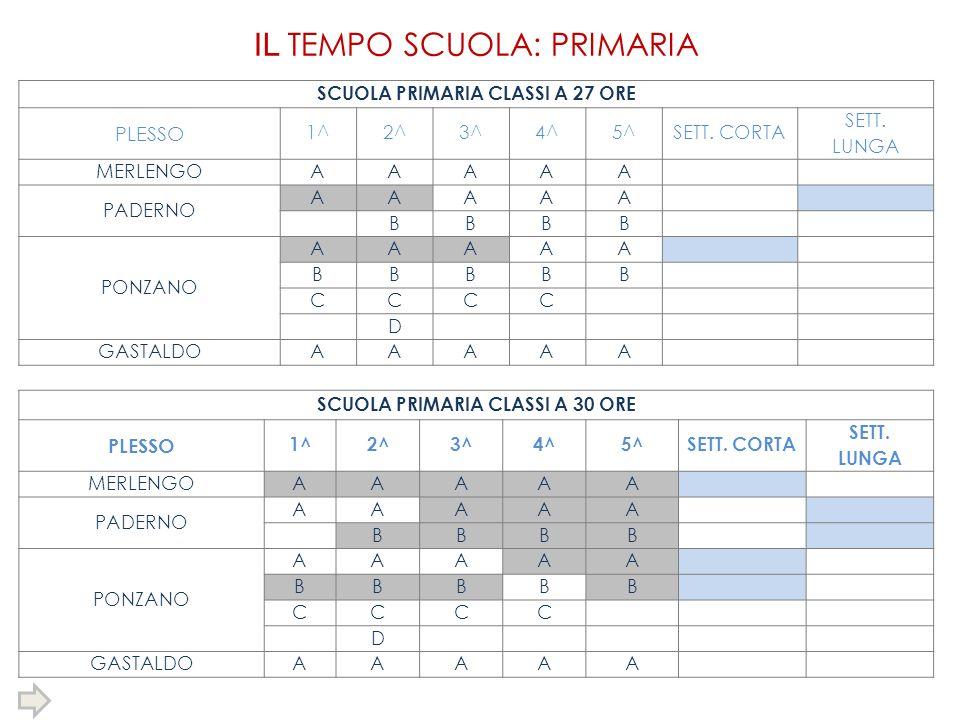 SCUOLA PRIMARIA CLASSI A 27 ORE SCUOLA PRIMARIA CLASSI A 30 ORE