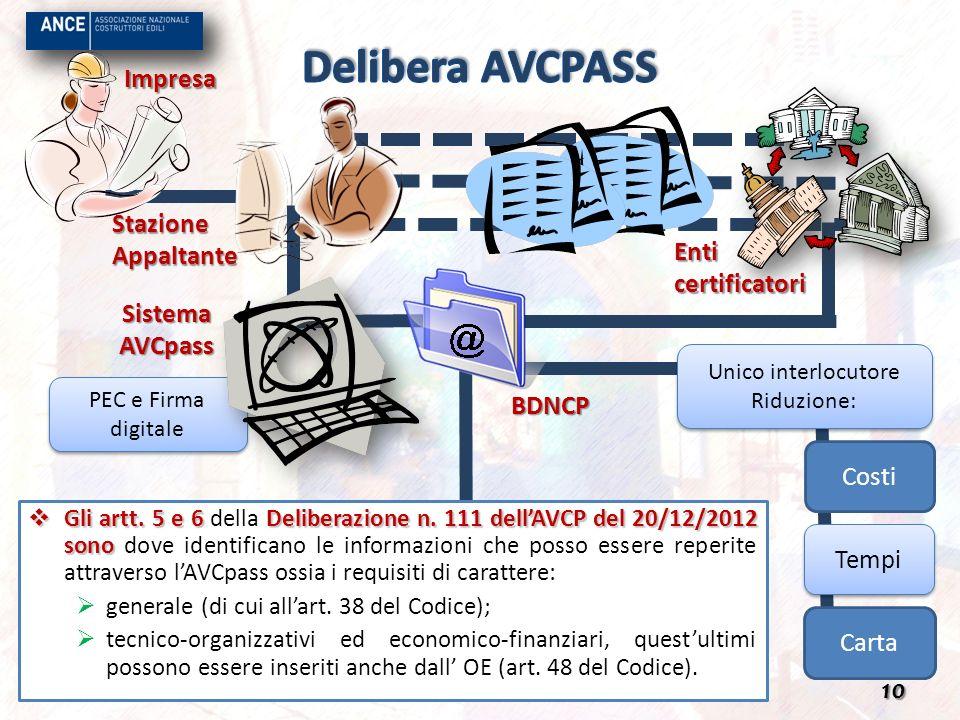 Delibera AVCPASS Impresa Stazione Appaltante Enti certificatori