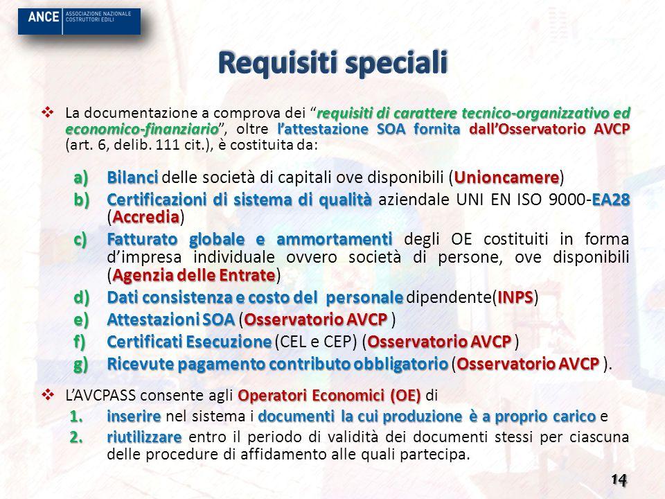 Requisiti speciali