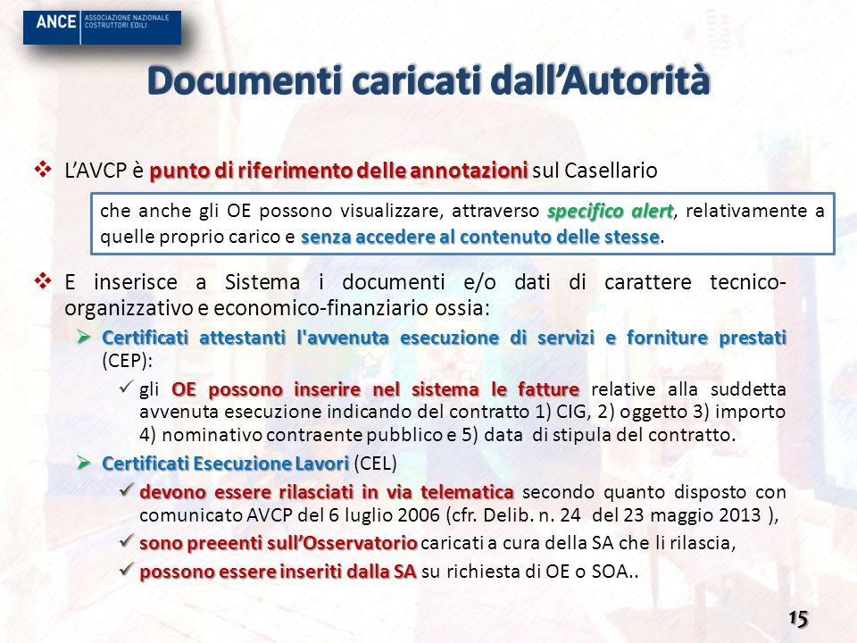 Documenti caricati dall'Autorità