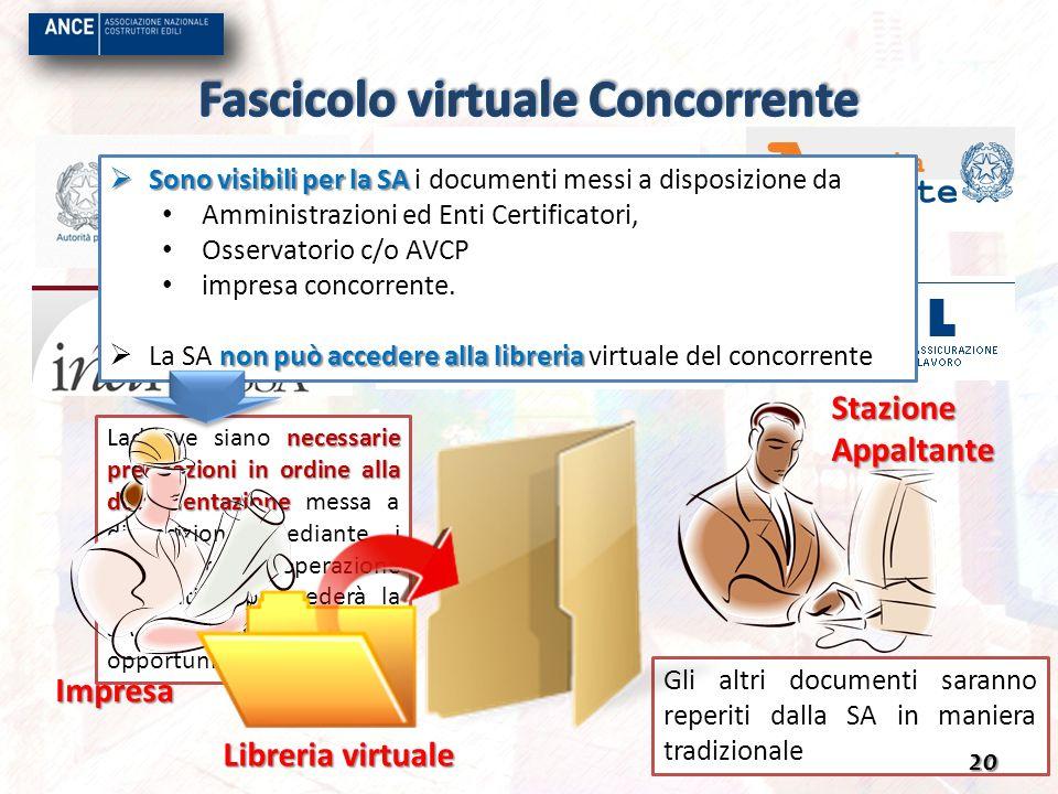 Fascicolo virtuale Concorrente