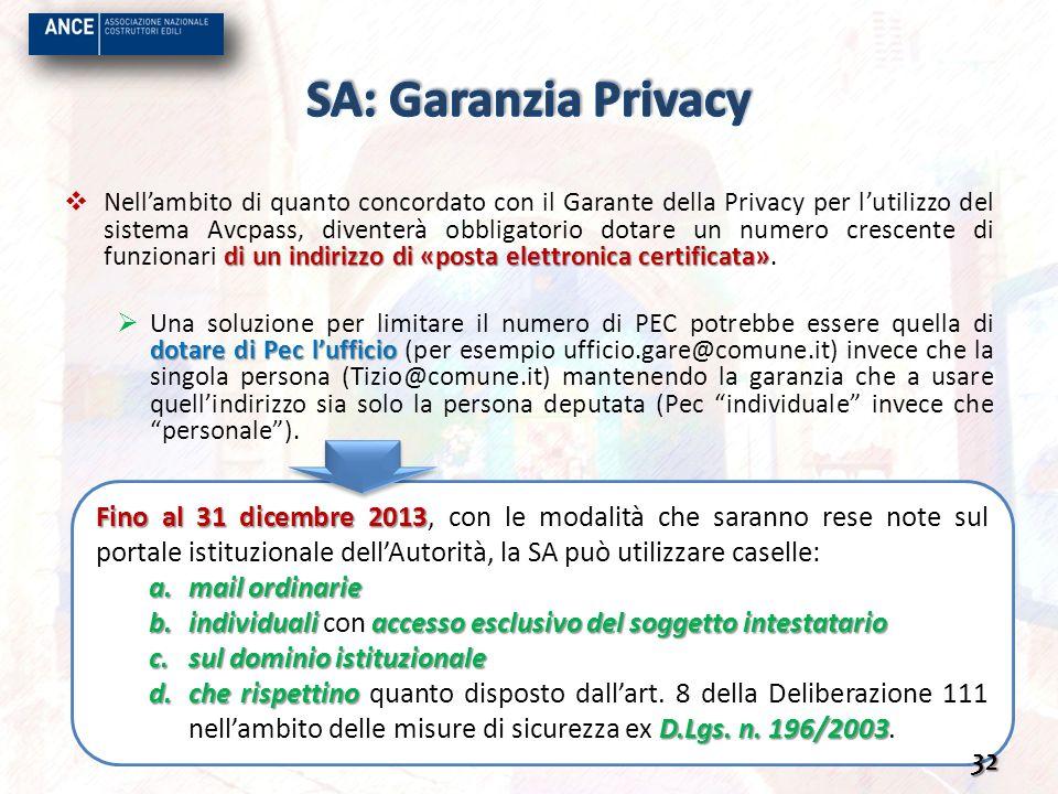 SA: Garanzia Privacy