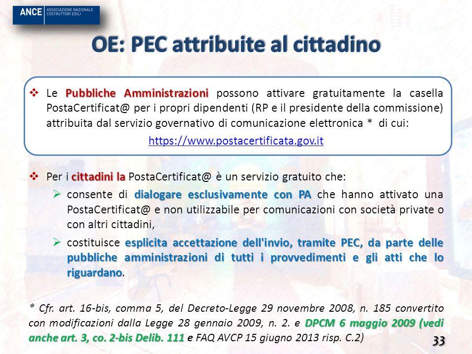 OE: PEC attribuite al cittadino