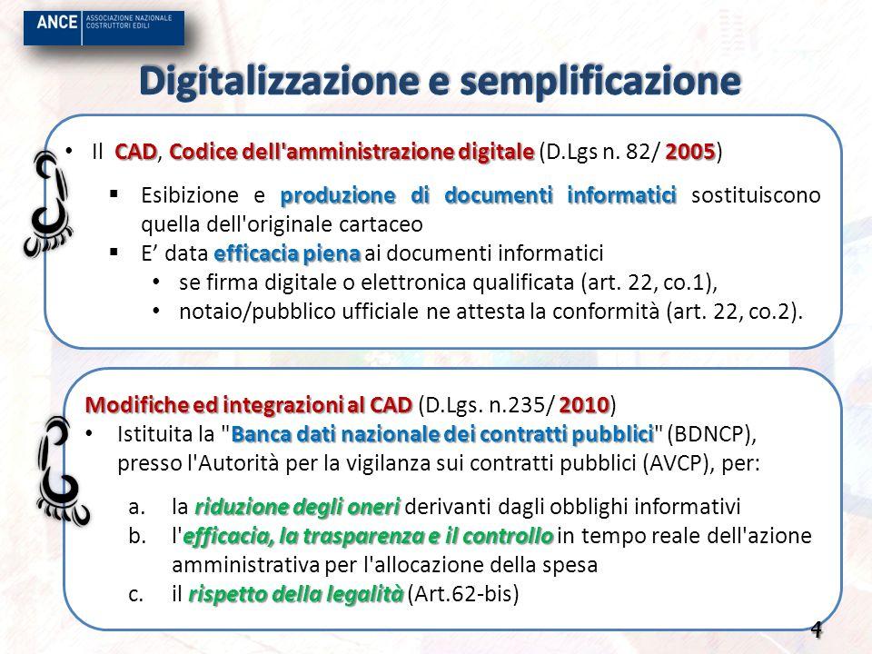 Digitalizzazione e semplificazione