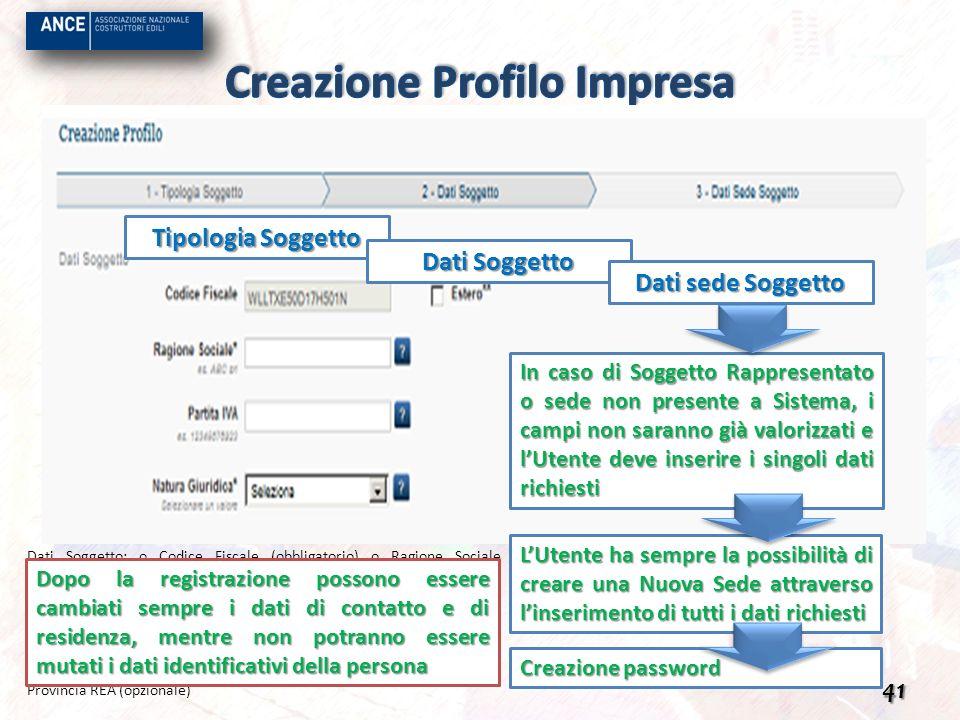 Creazione Profilo Impresa
