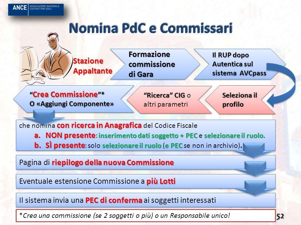 Nomina PdC e Commissari