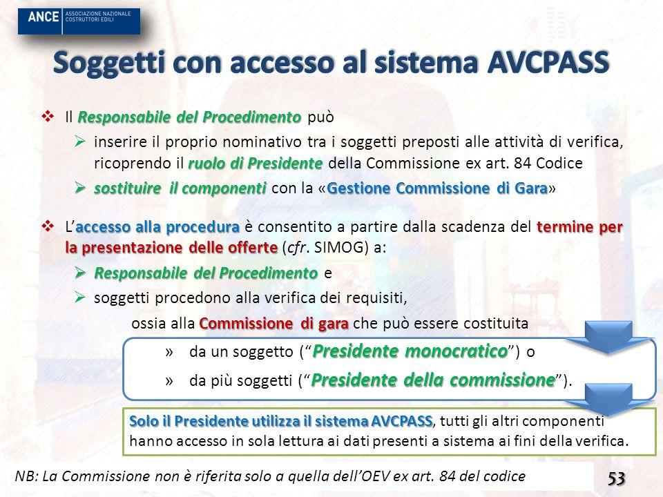 Soggetti con accesso al sistema AVCPASS