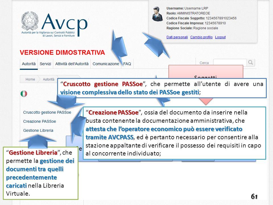 Soggetti Cruscotto gestione PASSoe , che permette all'utente di avere una visione complessiva dello stato dei PASSoe gestiti;