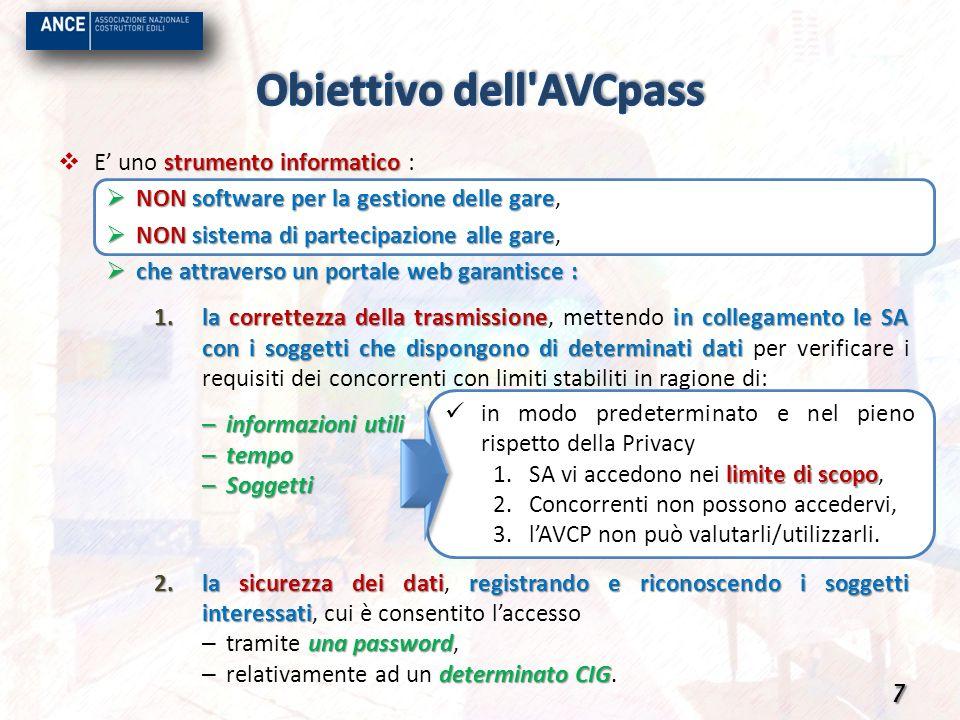 Obiettivo dell AVCpass