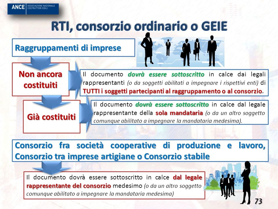 RTI, consorzio ordinario o GEIE