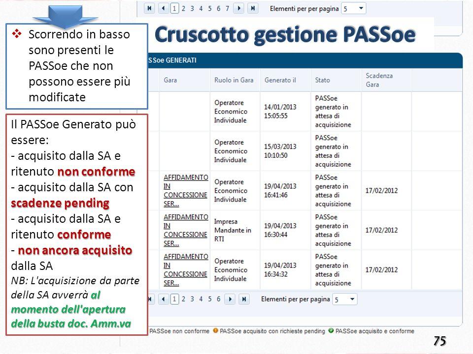 Cruscotto gestione PASSoe