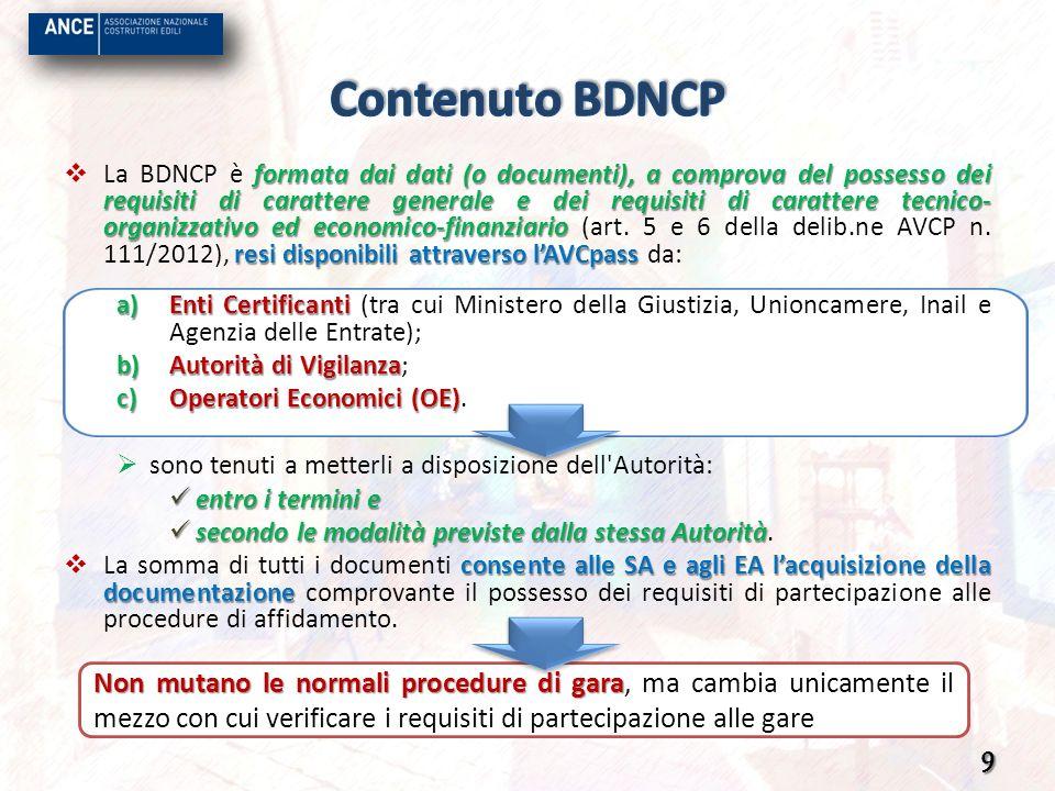 Contenuto BDNCP
