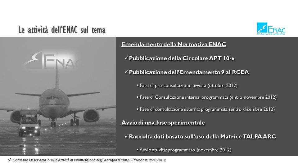 Le attività dell'ENAC sul tema