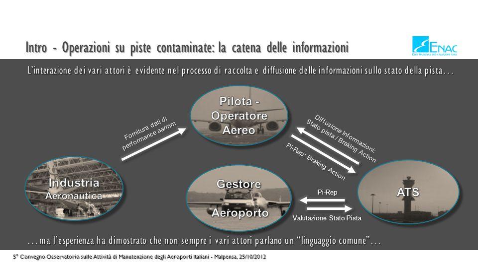 Intro - Operazioni su piste contaminate: la catena delle informazioni