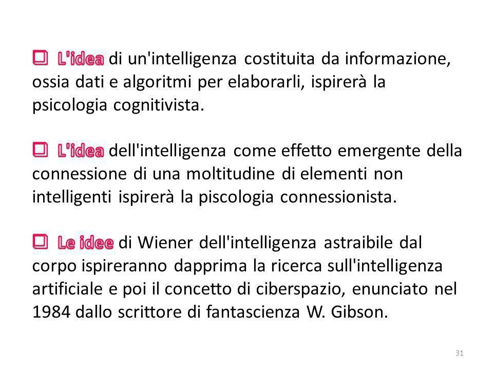 L idea di un intelligenza costituita da informazione, ossia dati e algoritmi per elaborarli, ispirerà la psicologia cognitivista.