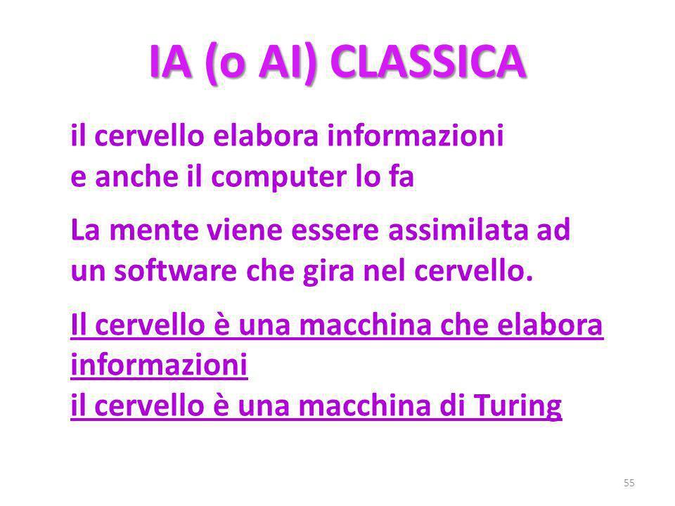 IA (o AI) CLASSICA il cervello elabora informazioni