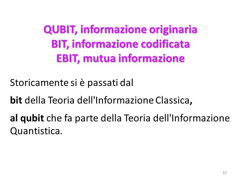 QUBIT, informazione originaria BIT, informazione codificata EBIT, mutua informazione
