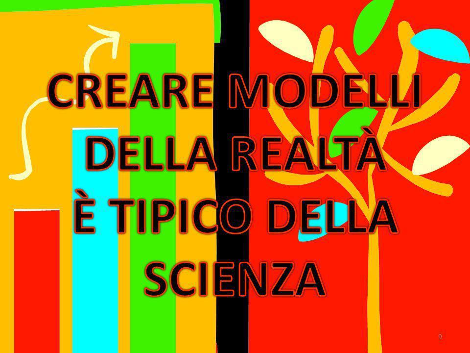 CREARE MODELLI DELLA REALTÀ È TIPICO DELLA SCIENZA