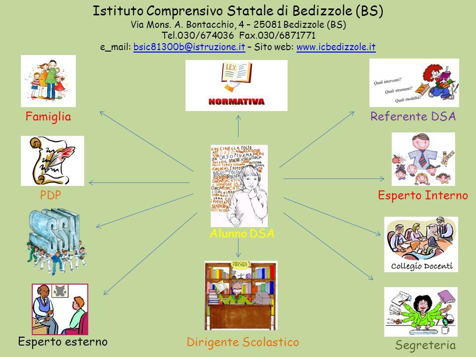 Istituto Comprensivo Statale di Bedizzole (BS) Via Mons. A