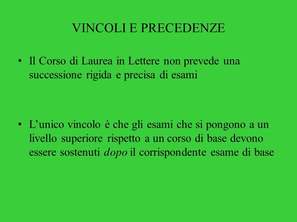 VINCOLI E PRECEDENZE Il Corso di Laurea in Lettere non prevede una successione rigida e precisa di esami.