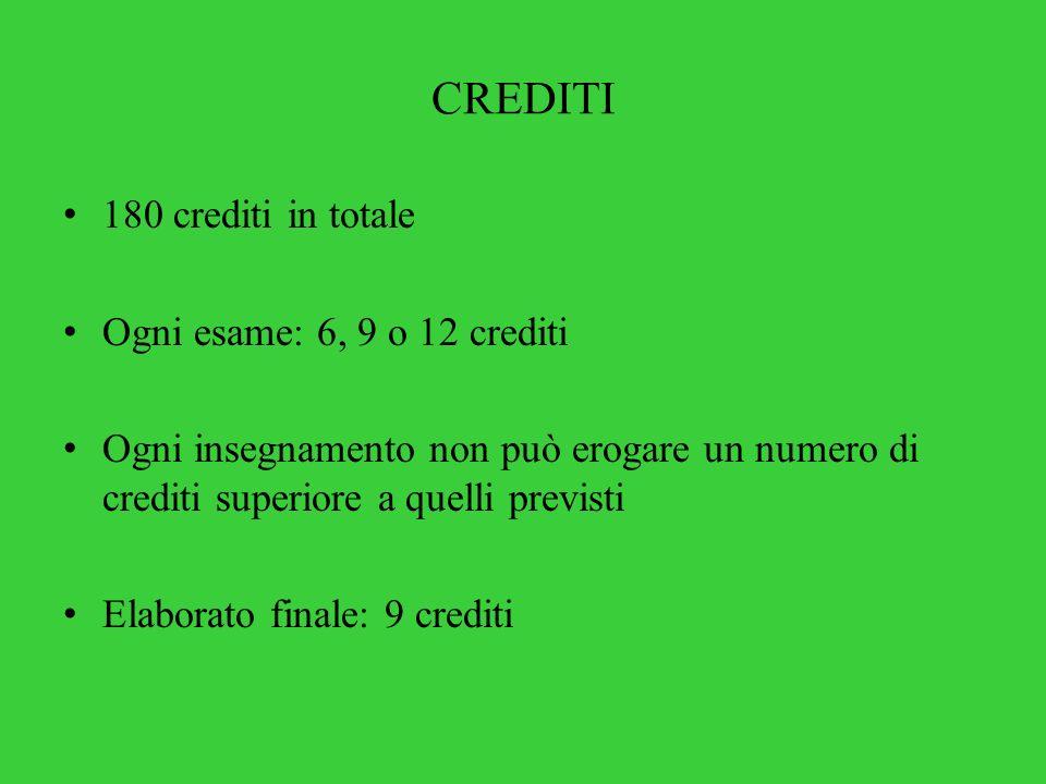 CREDITI 180 crediti in totale Ogni esame: 6, 9 o 12 crediti