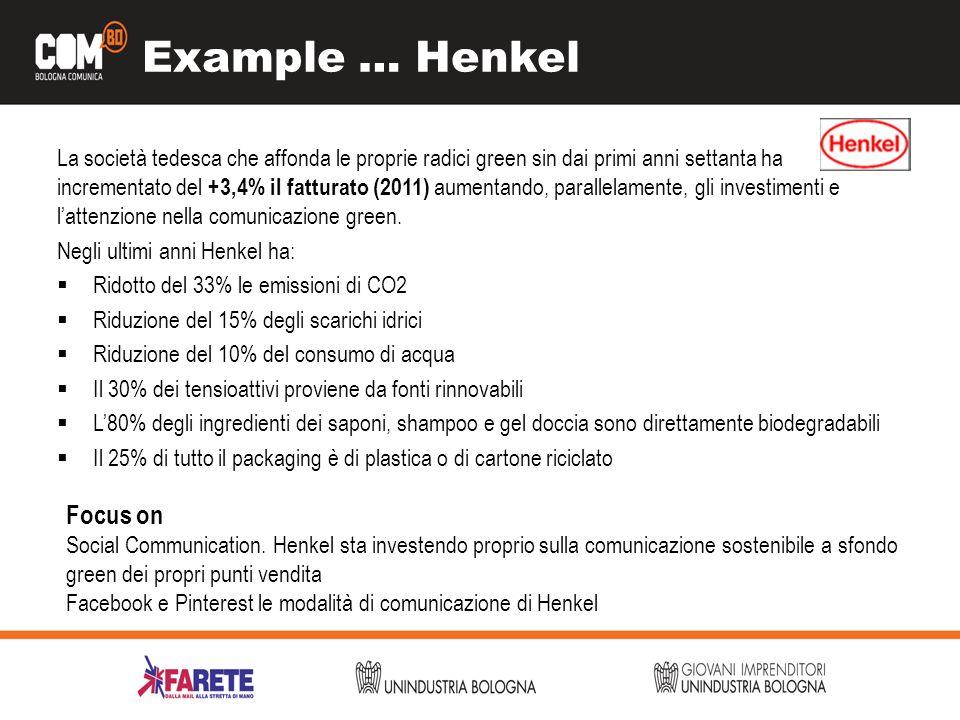 Example … Henkel Focus on