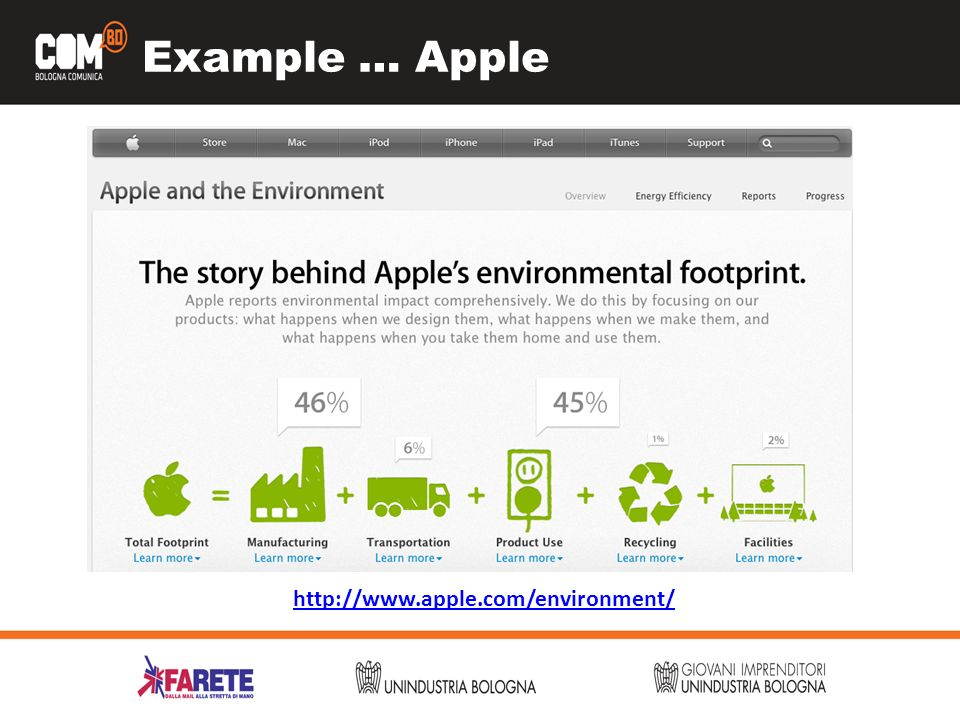 Example … Apple http://www.apple.com/environment/
