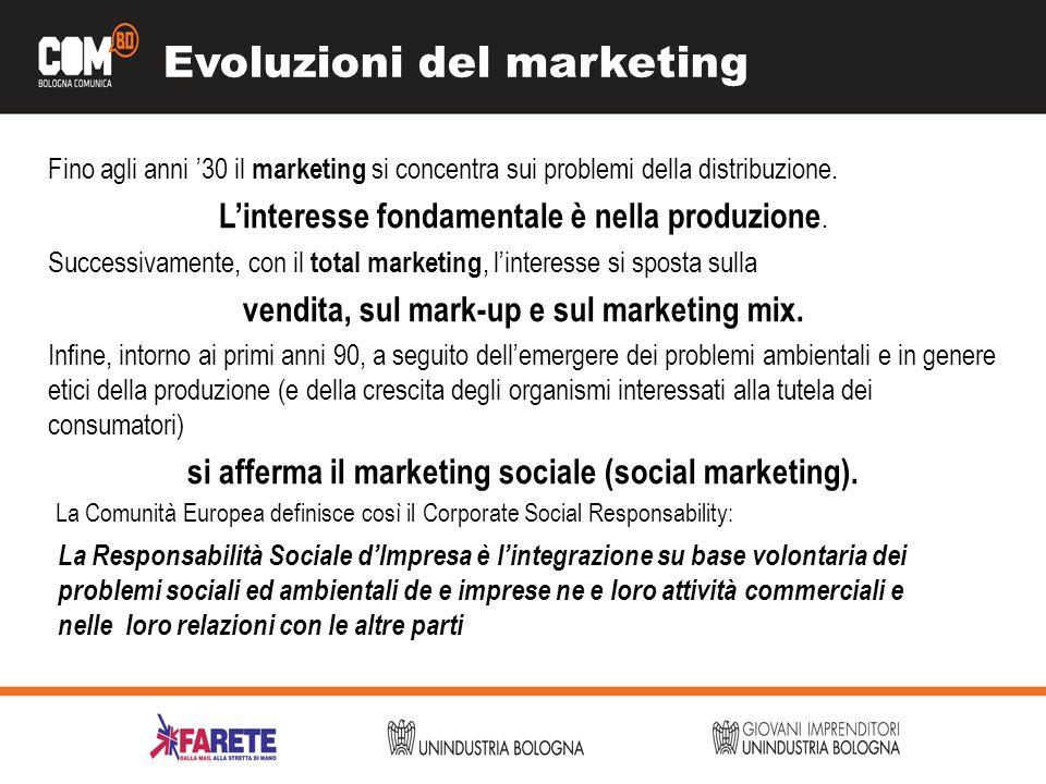Evoluzioni del marketing