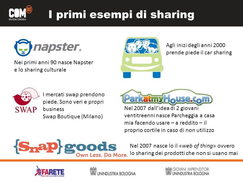 I primi esempi di sharing