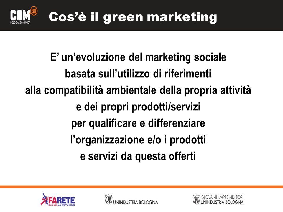 Cos'è il green marketing