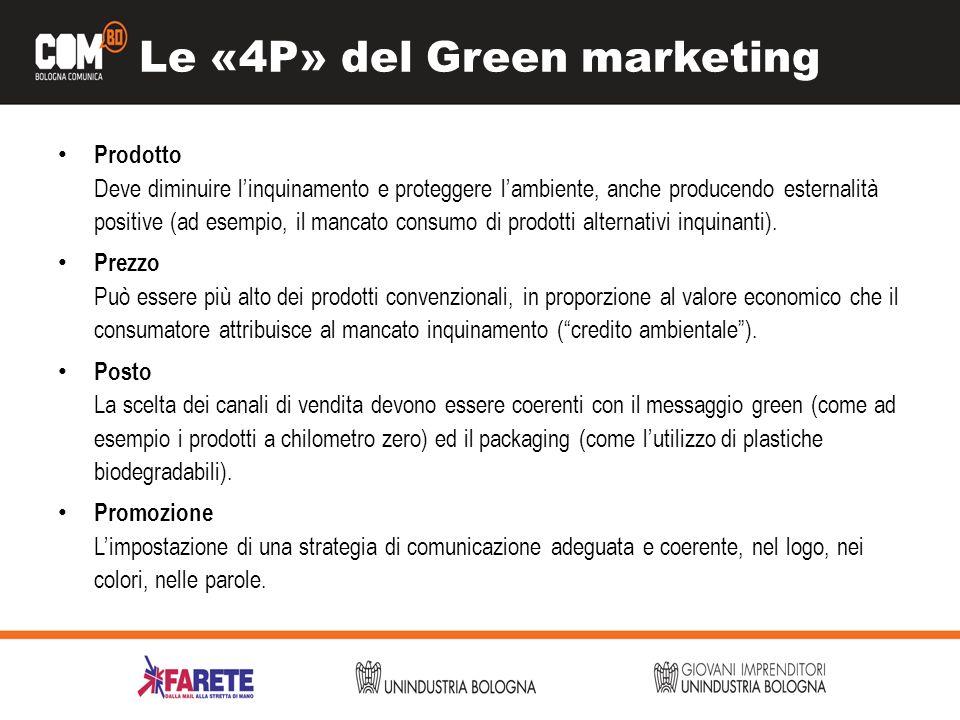Le «4P» del Green marketing
