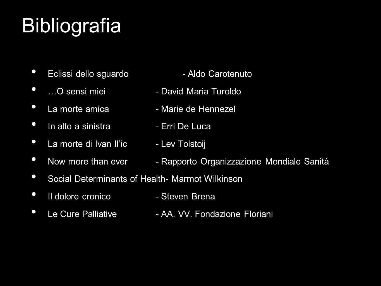 Bibliografia Eclissi dello sguardo - Aldo Carotenuto