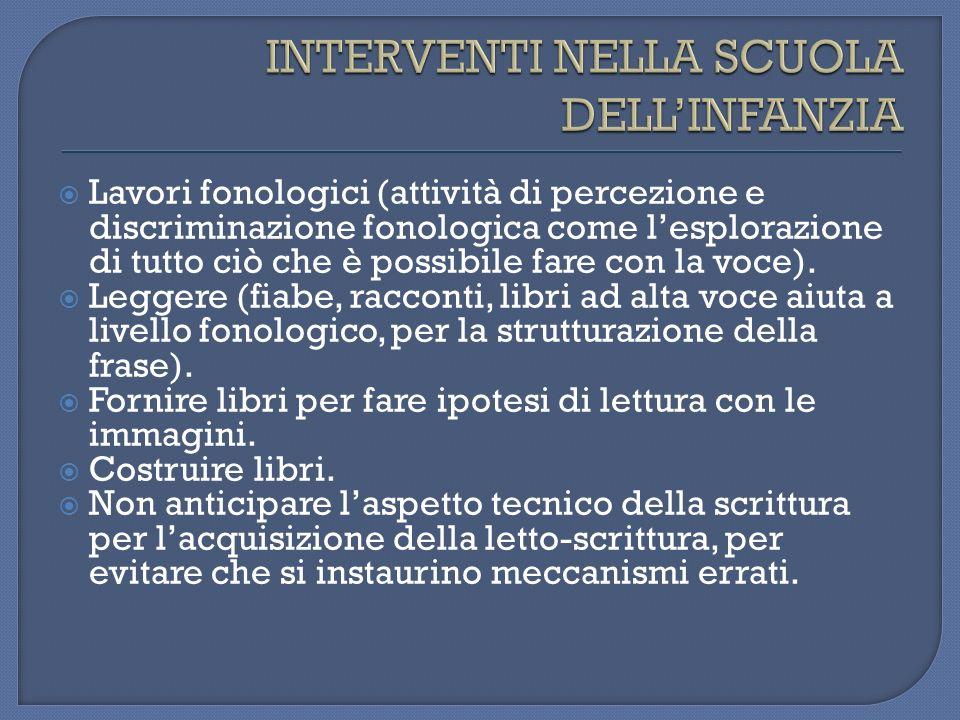 INTERVENTI NELLA SCUOLA DELL'INFANZIA