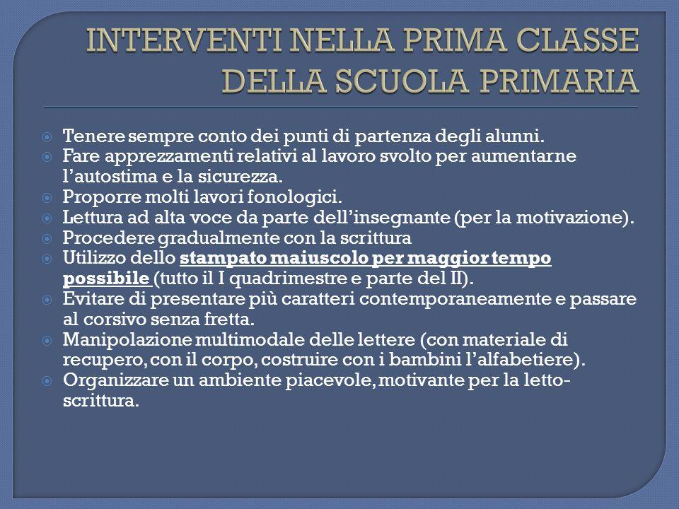 INTERVENTI NELLA PRIMA CLASSE DELLA SCUOLA PRIMARIA