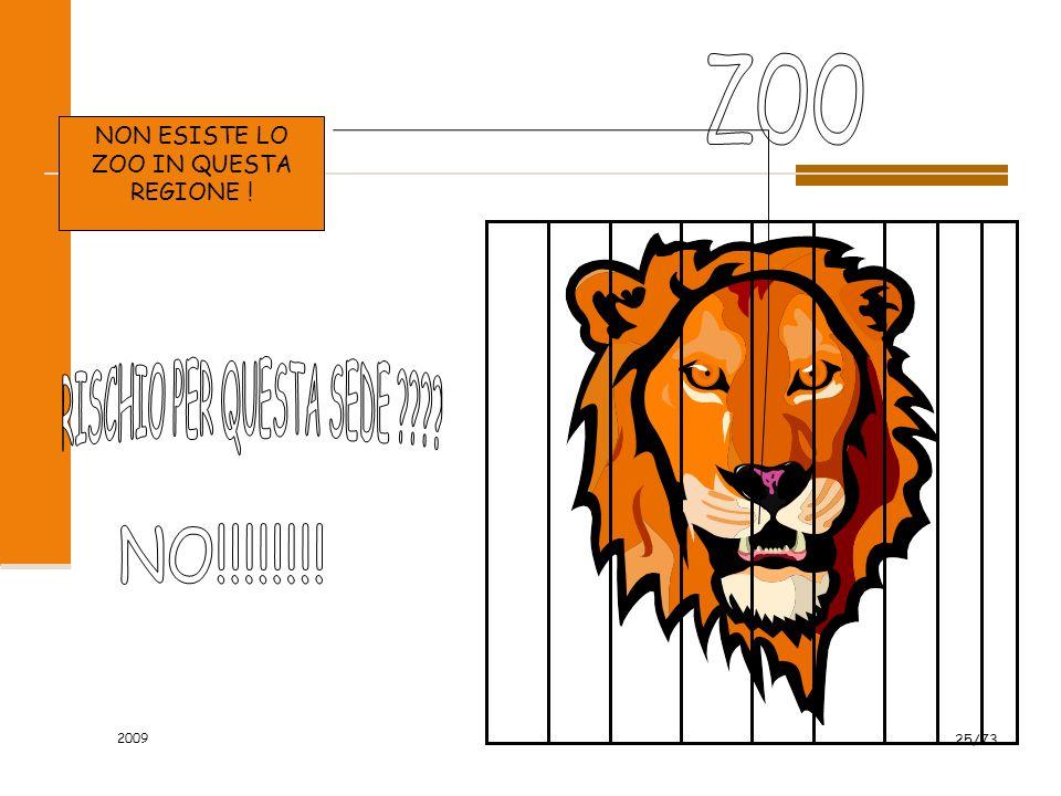 ZOO RISCHIO PER QUESTA SEDE NO!!!!!!!!