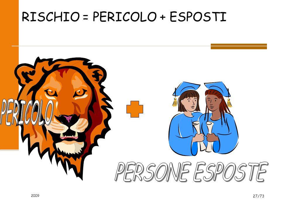 RISCHIO = PERICOLO + ESPOSTI