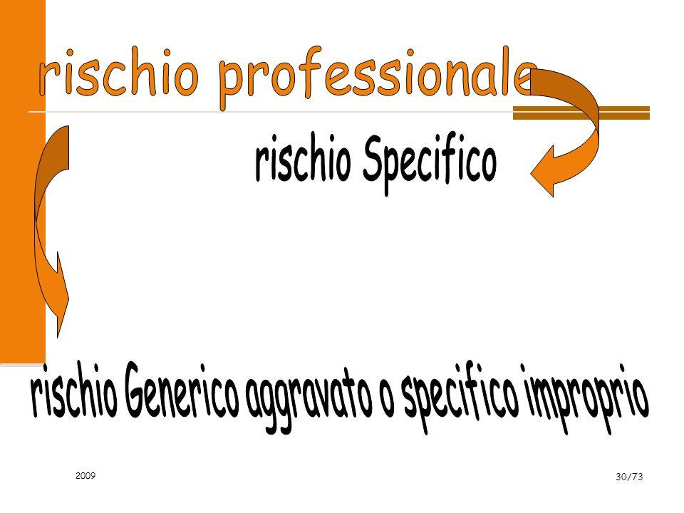 rischio professionale