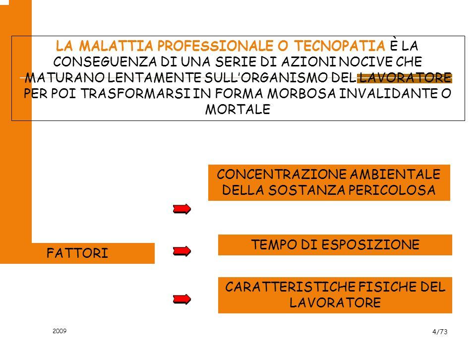 CONCENTRAZIONE AMBIENTALE DELLA SOSTANZA PERICOLOSA