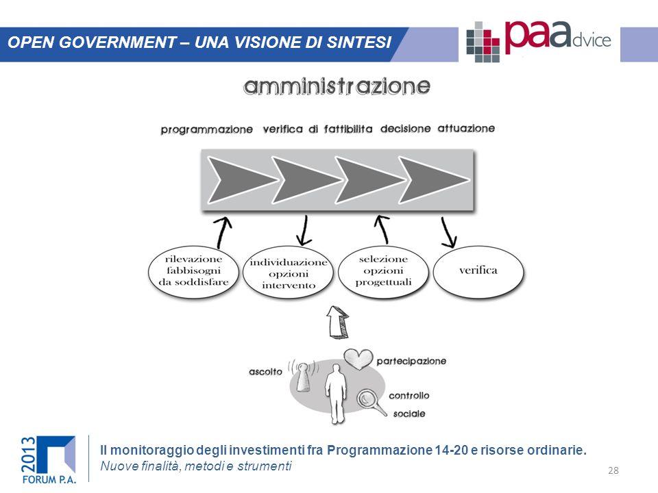 OPEN GOVERNMENT – UNA VISIONE DI SINTESI