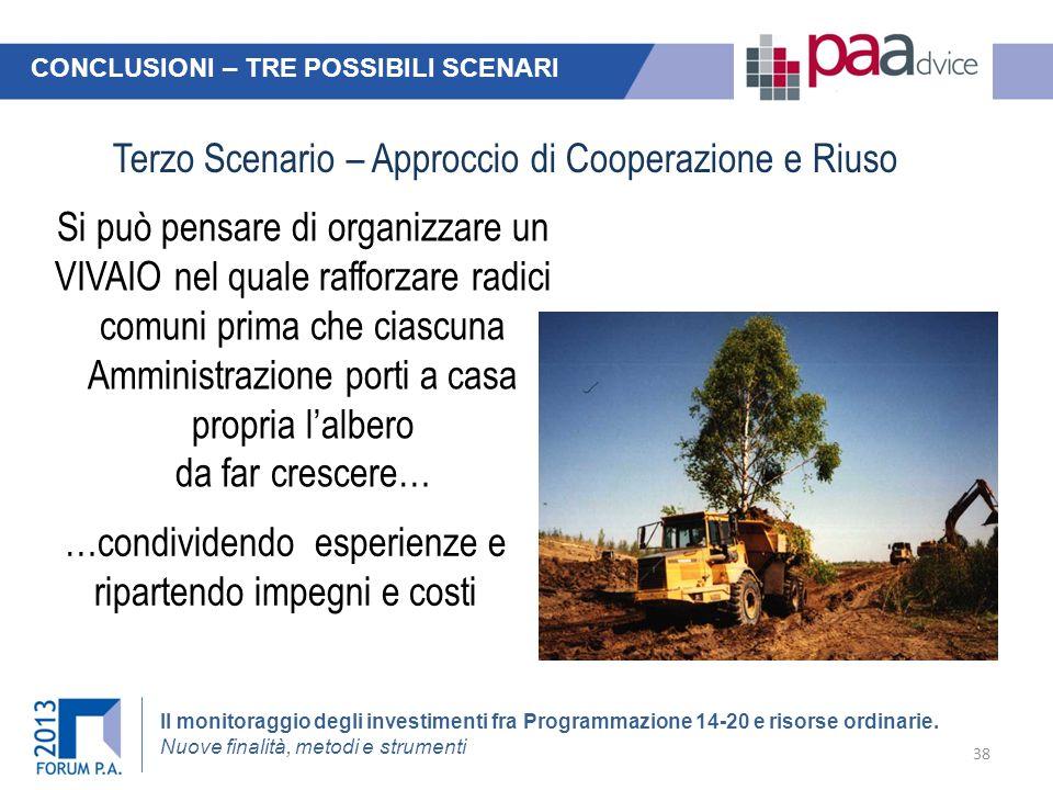 Terzo Scenario – Approccio di Cooperazione e Riuso