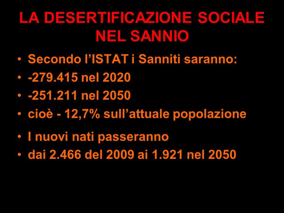 LA DESERTIFICAZIONE SOCIALE NEL SANNIO