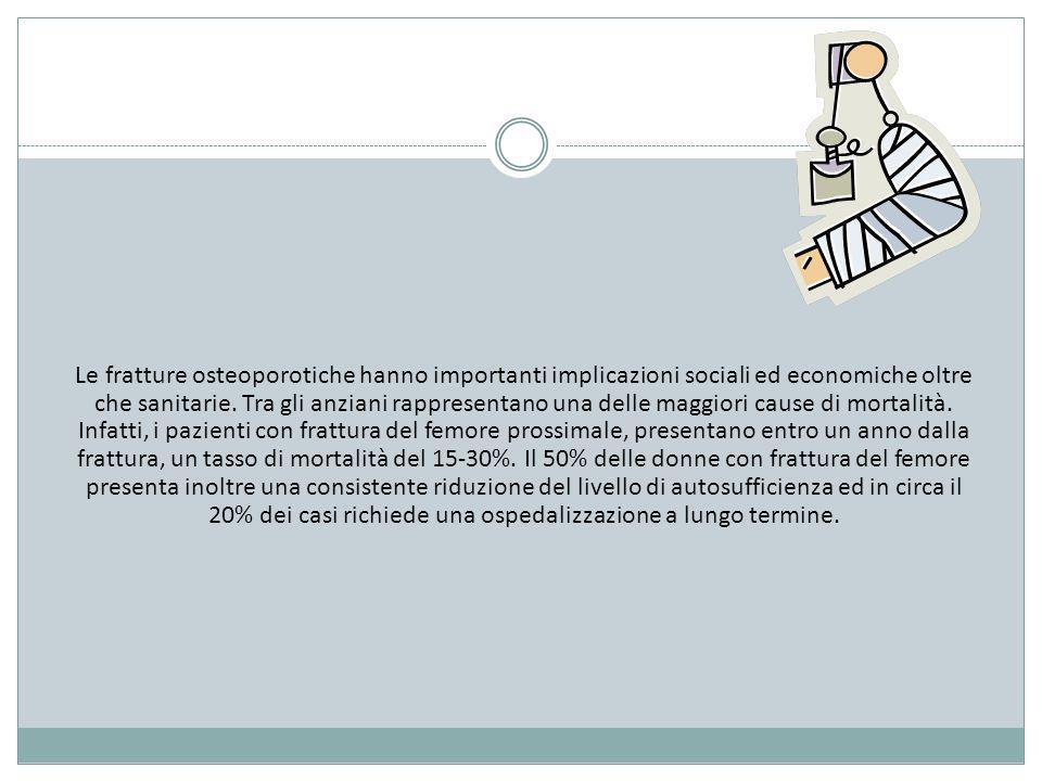 Le fratture osteoporotiche hanno importanti implicazioni sociali ed economiche oltre che sanitarie.