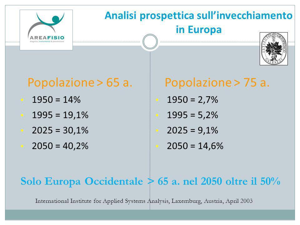 Analisi prospettica sull'invecchiamento in Europa